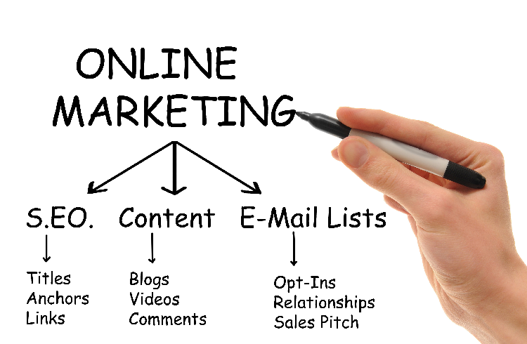 Online Marketing SEO Content Email